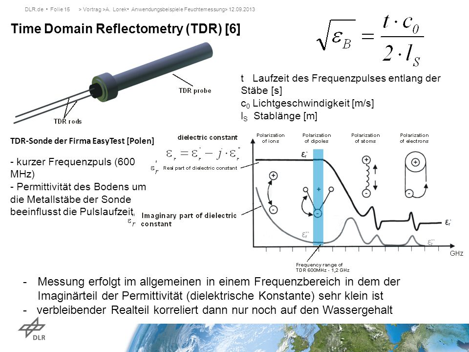 Time Domain Reflectometry (TDR) [6]